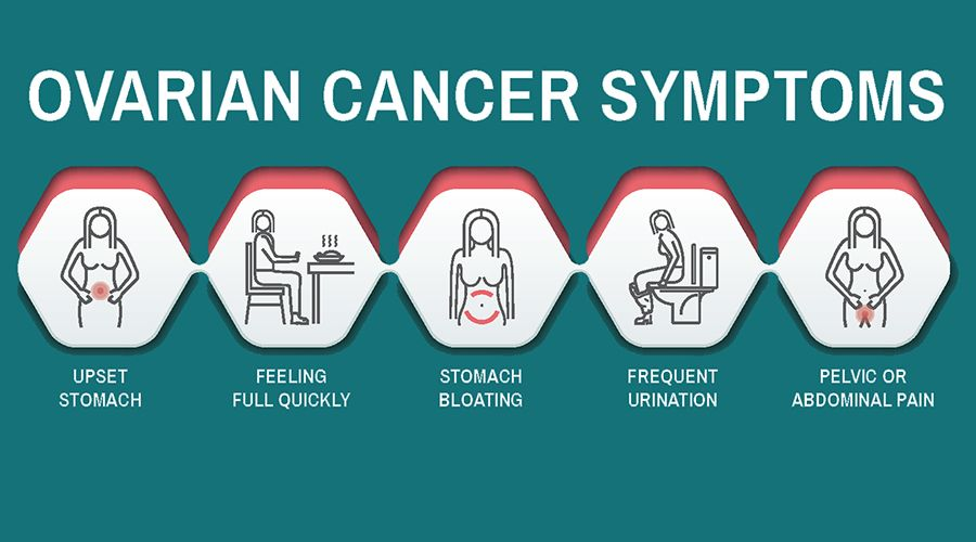 5 Early Warning Signs Of Ovarian Cancer Women Should Never Ignore